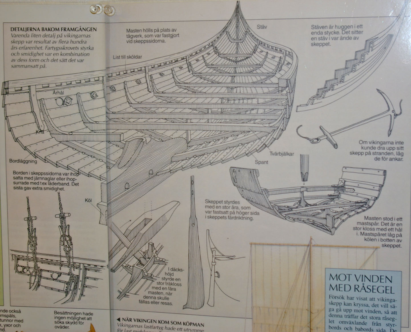 jajik: Detail Viking boat building plans