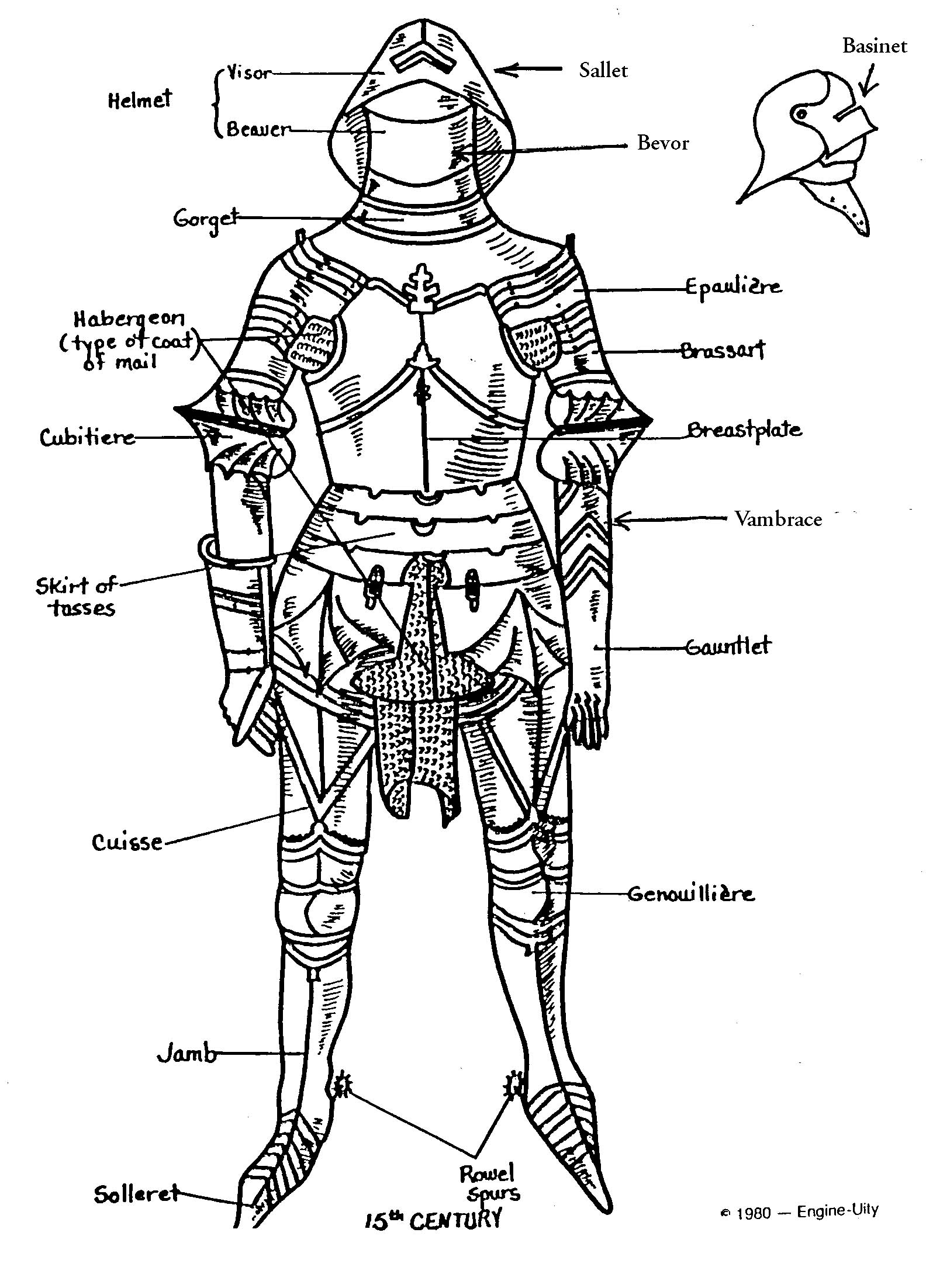 medieval armor and weapons in the later middle ages